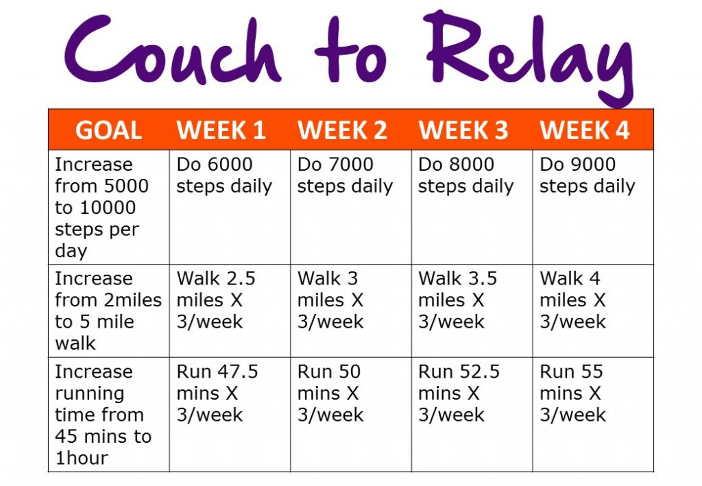 couch training schedule